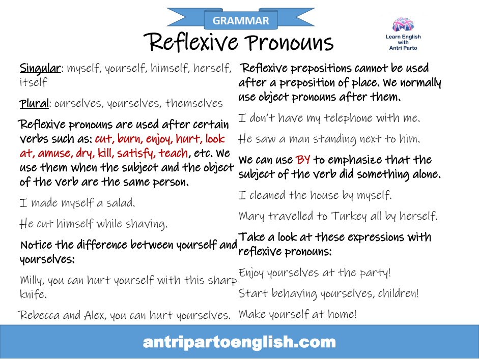 pronouns | Frau Roboto's Language-Learning Tools |Reflective Pronoun